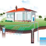 Тепловые насосы: удобство и эффективность
