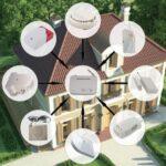 Как выбрать охранную организацию: топ-5 советов по обеспечению безопасности дома