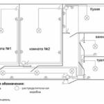 Когда нужно менять электрическую проводку в квартире?